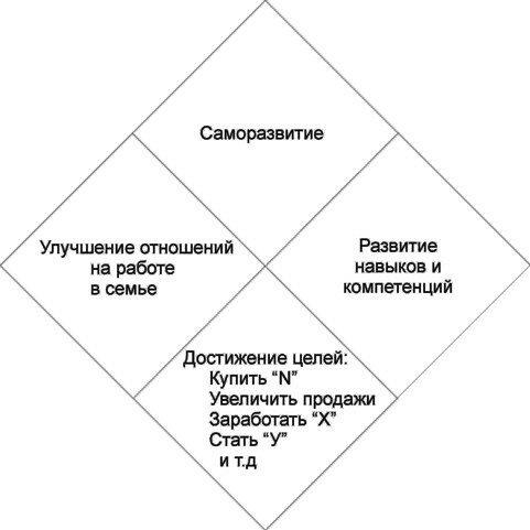 kvadrant